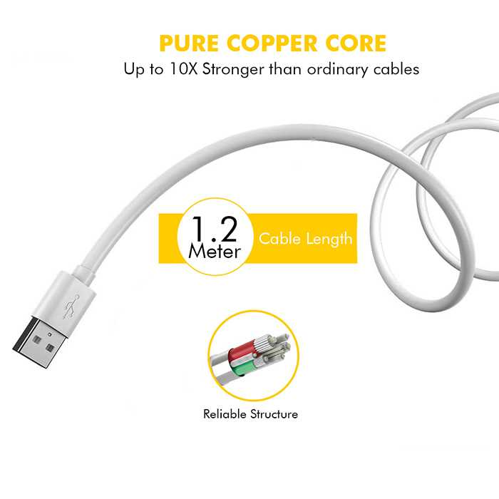 Charge and Sync Micro Cable - White 1.2M