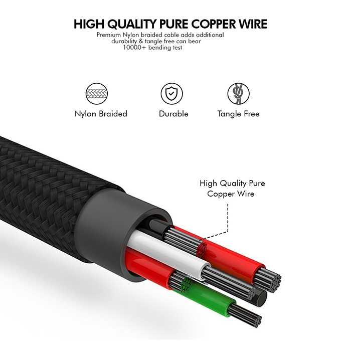 Nylon Braided Type C Cable 1.2M