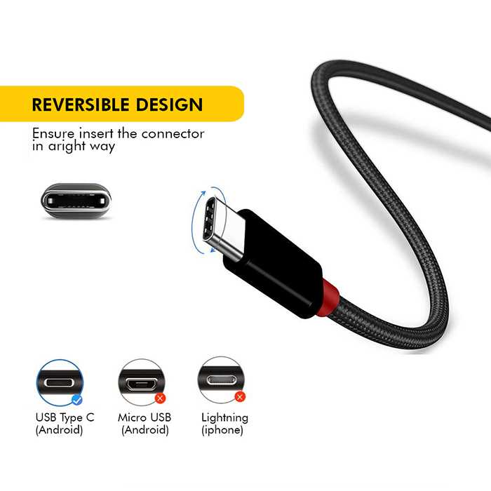 Turbo Fast Charge Type C Cable - 1.2M