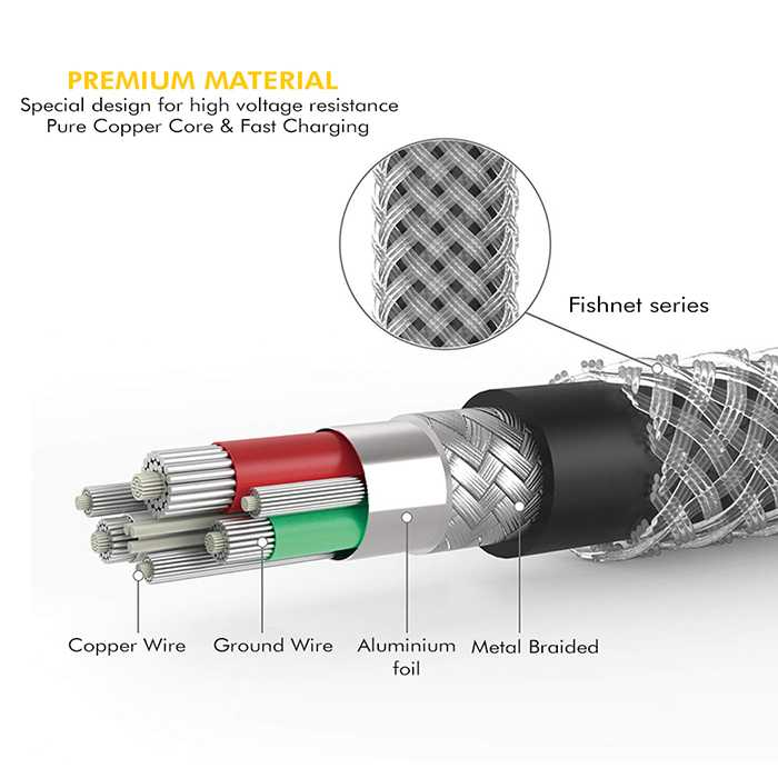 Ultra Tough Fish Net Braided Series  Lightning Cable - 1.5M
