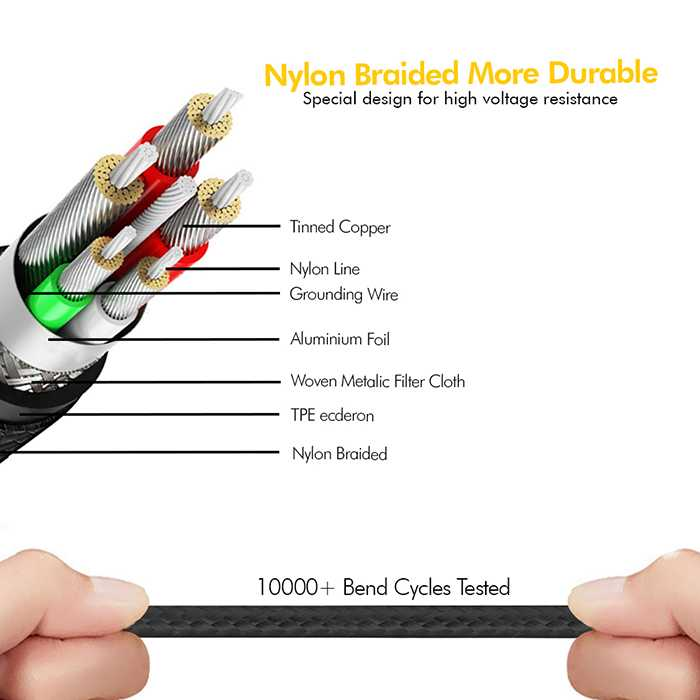 Nylon Braided  3 in 1 Cable 1.5M